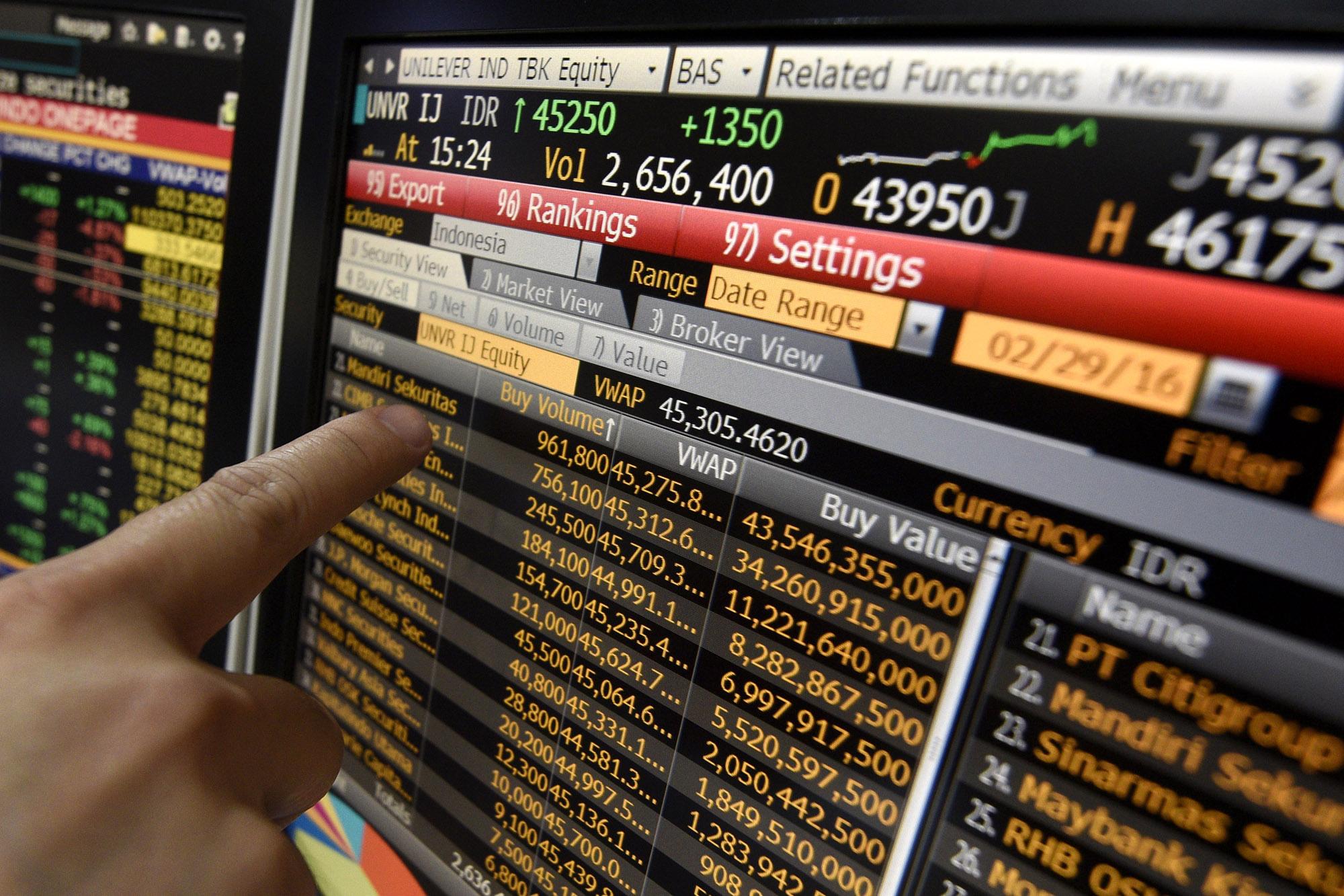 LMAS Juni 2020, Limas Bukukan Penjualan Rp53,73 Miliar | Neraca.co.id